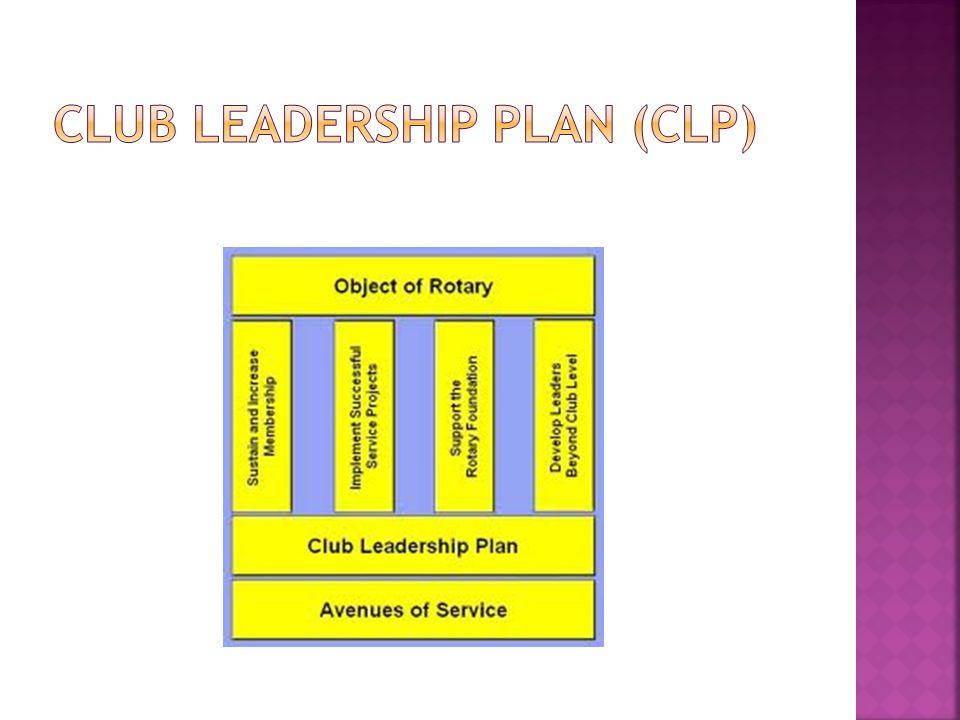 CLUB LEADERSHIP PLAN (CLP)