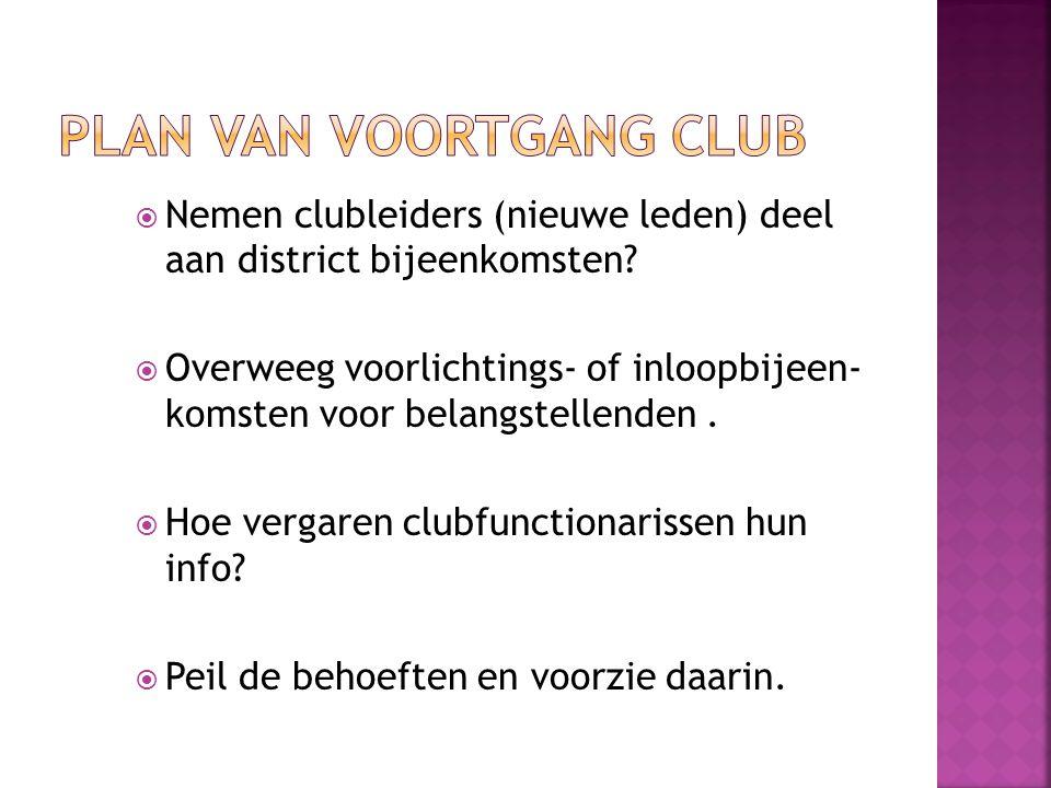 PLAN VAN VOORTGANG CLUB