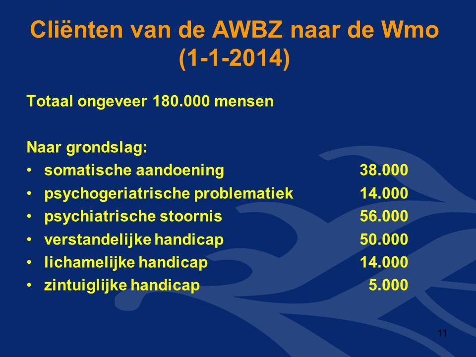 Cliënten van de AWBZ naar de Wmo (1-1-2014)