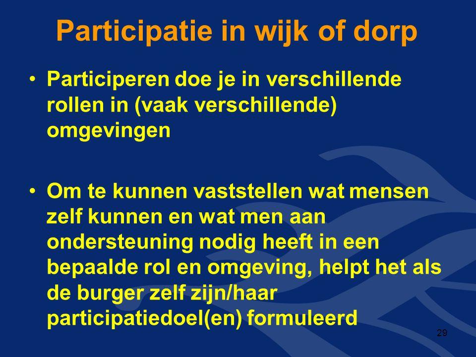 Participatie in wijk of dorp