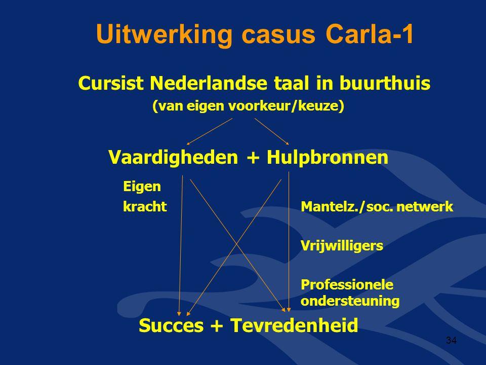 Uitwerking casus Carla-1