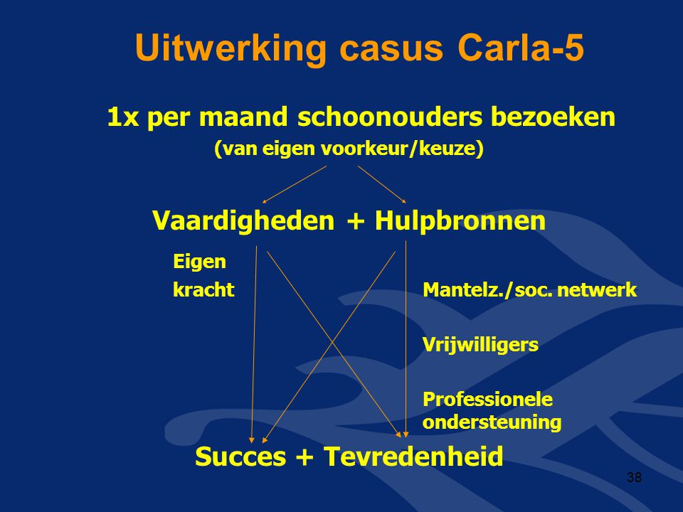 Uitwerking casus Carla-5