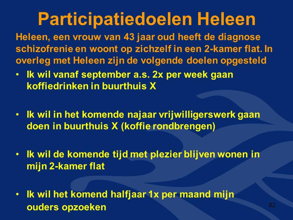 Participatiedoelen Heleen