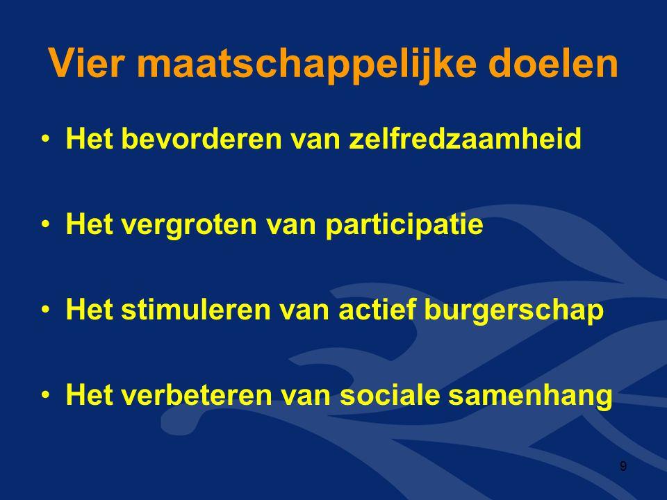 Vier maatschappelijke doelen