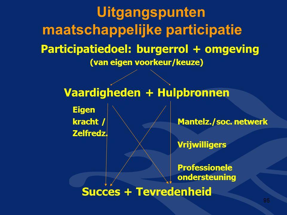 Uitgangspunten maatschappelijke participatie