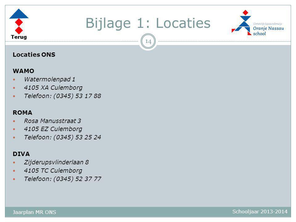 Bijlage 1: Locaties Locaties ONS WAMO Watermolenpad 1