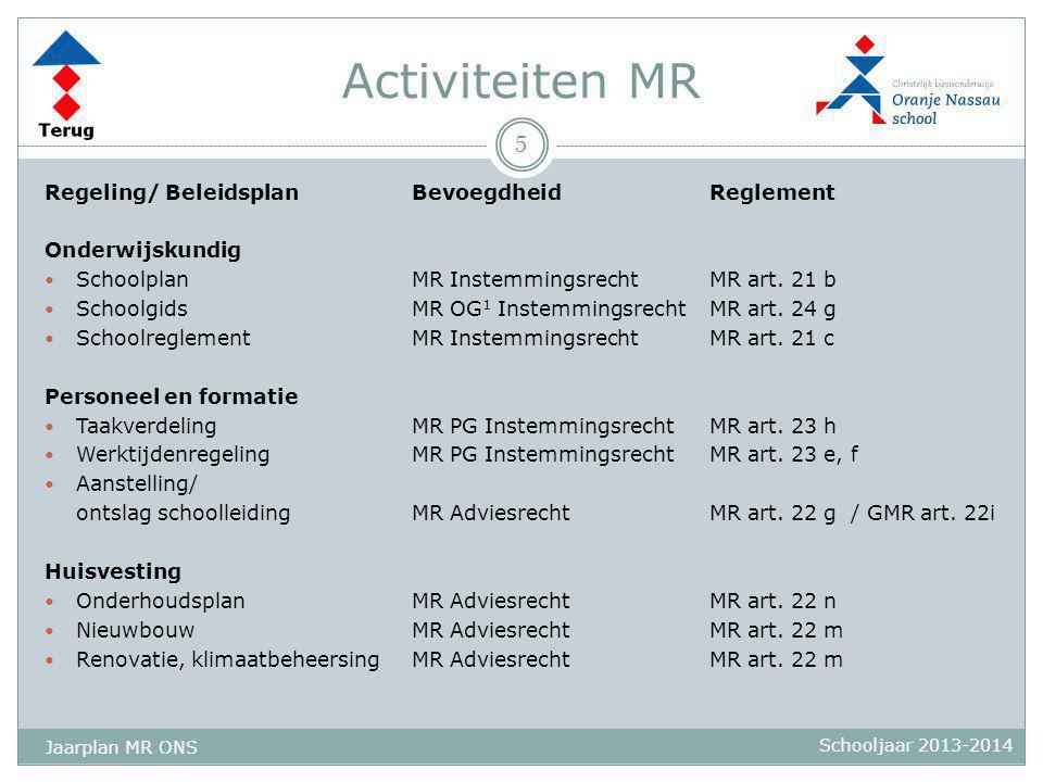 Activiteiten MR Regeling/ Beleidsplan Bevoegdheid Reglement