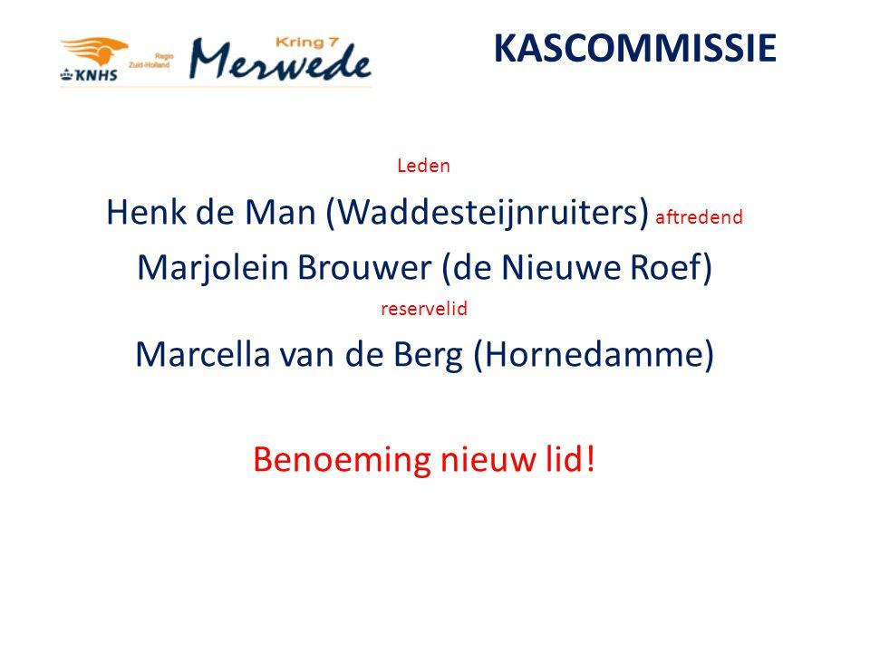 KASCOMMISSIE Henk de Man (Waddesteijnruiters) aftredend