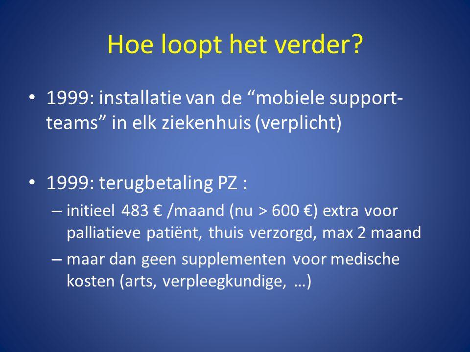 Hoe loopt het verder 1999: installatie van de mobiele support-teams in elk ziekenhuis (verplicht)