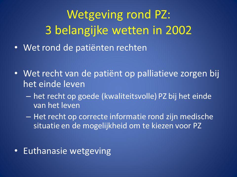 Wetgeving rond PZ: 3 belangijke wetten in 2002