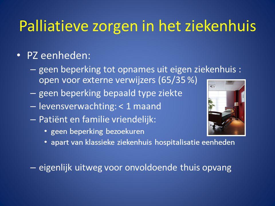 Palliatieve zorgen in het ziekenhuis