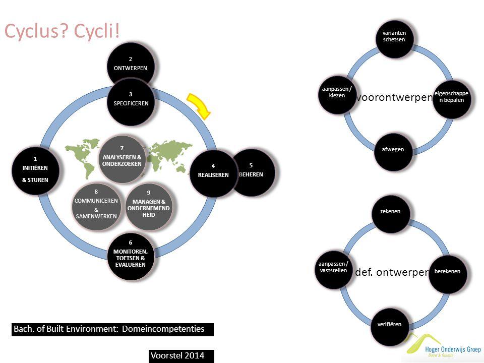 Cyclus Cycli! voorontwerpen def. ontwerpen