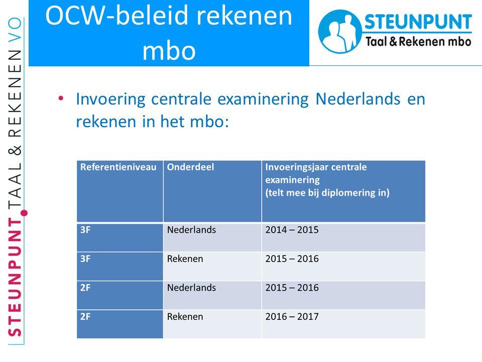 OCW-beleid rekenen mbo