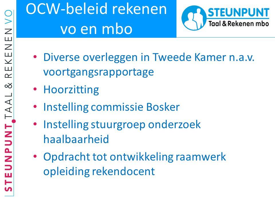 OCW-beleid rekenen vo en mbo