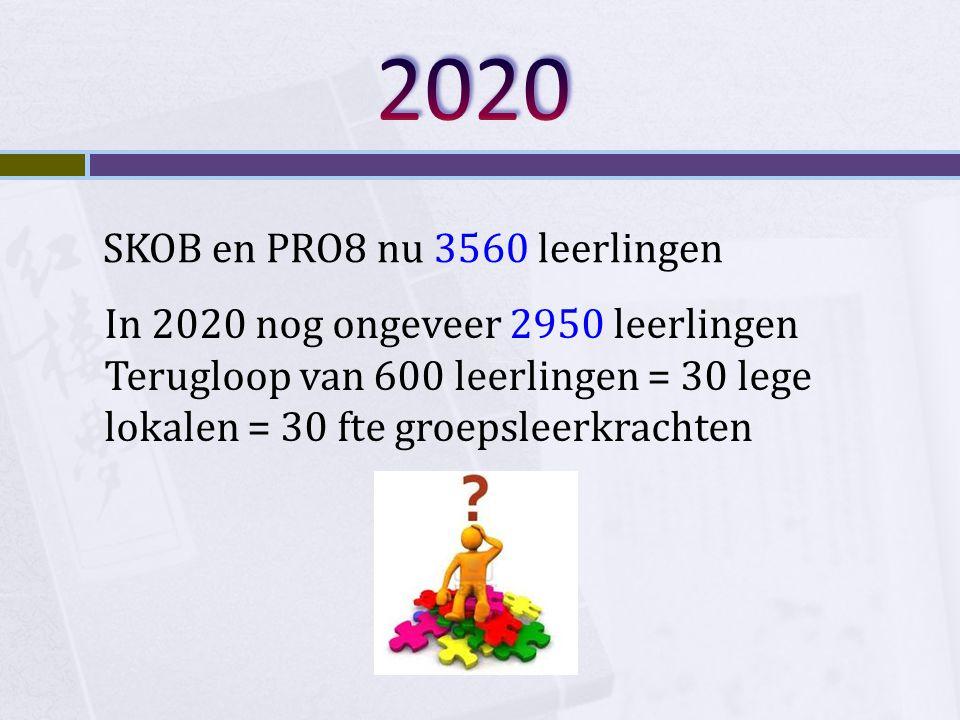 2020 SKOB en PRO8 nu 3560 leerlingen