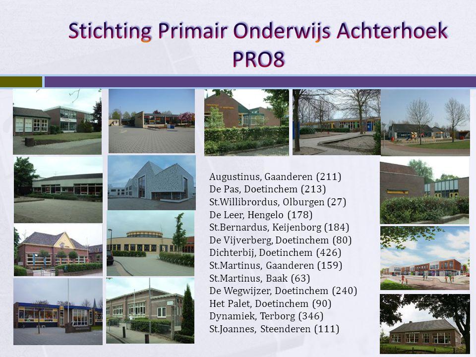 Stichting Primair Onderwijs Achterhoek PRO8