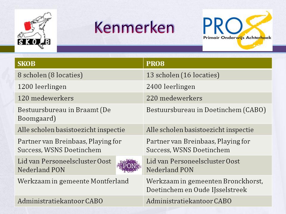 Kenmerken SKOB PRO8 8 scholen (8 locaties) 13 scholen (16 locaties)