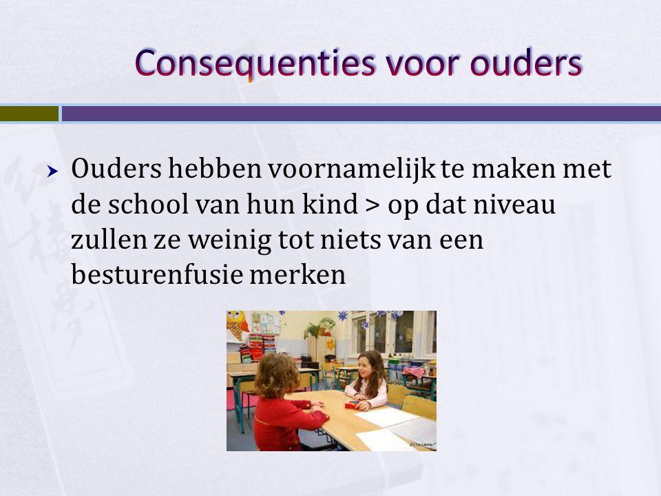 Consequenties voor ouders