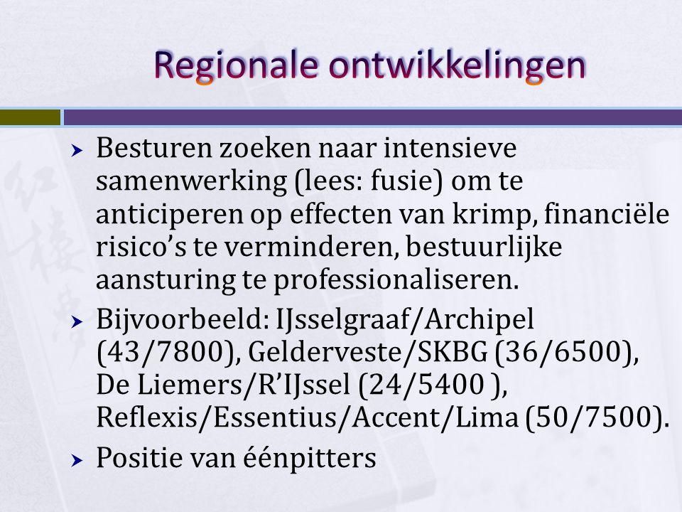 Regionale ontwikkelingen