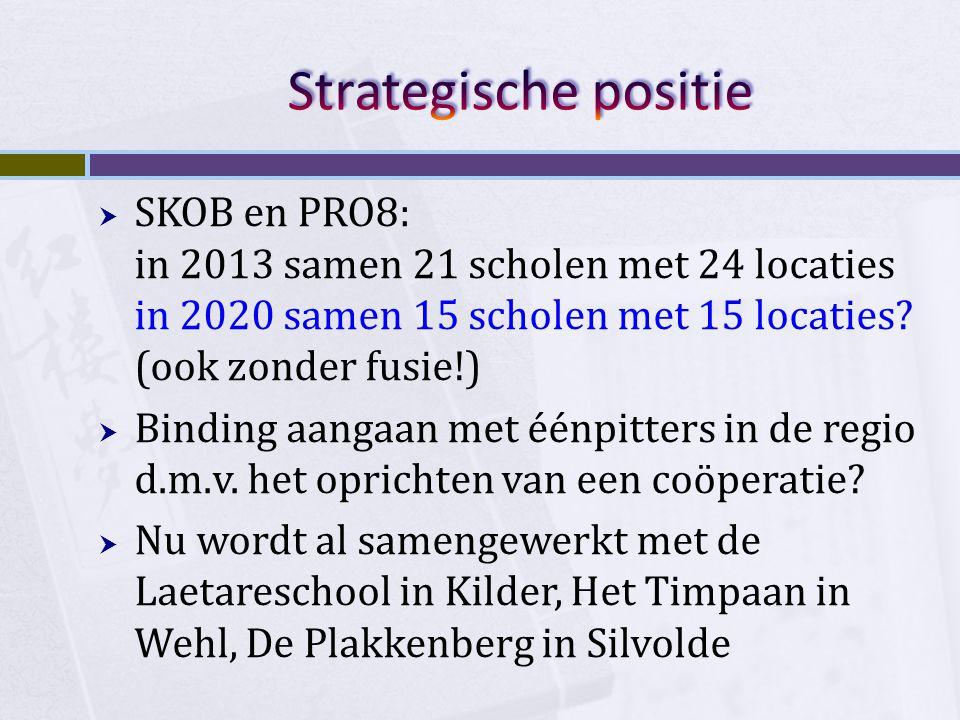 Strategische positie SKOB en PRO8: in 2013 samen 21 scholen met 24 locaties in 2020 samen 15 scholen met 15 locaties (ook zonder fusie!)