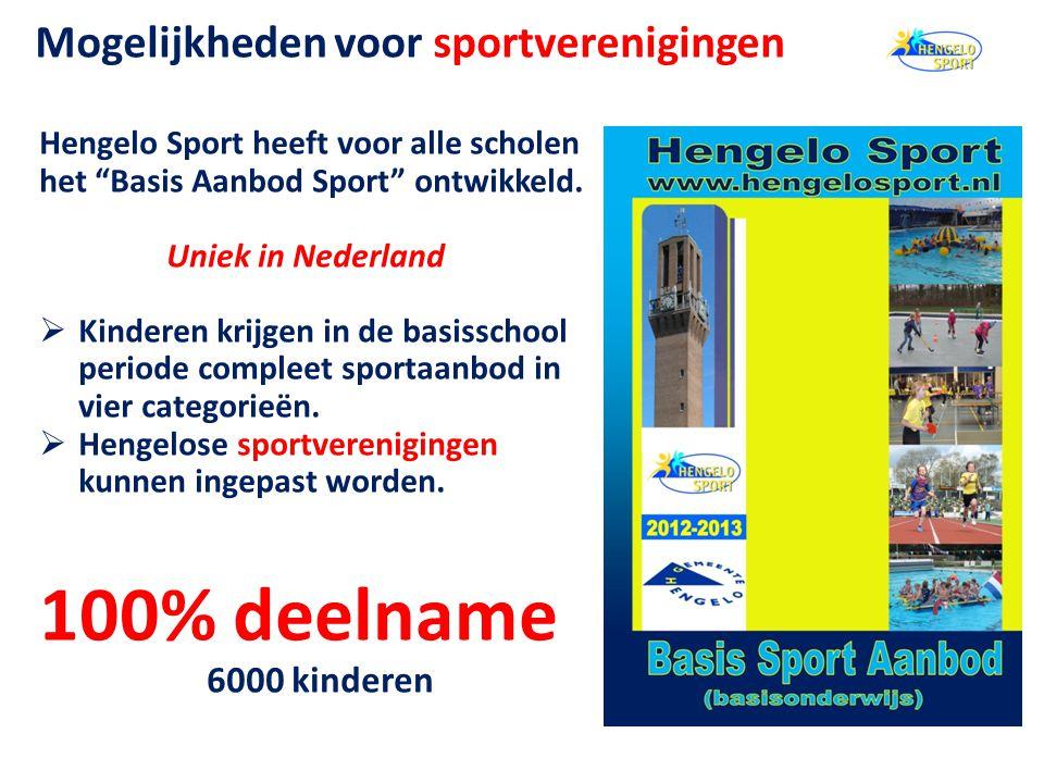 100% deelname Mogelijkheden voor sportverenigingen 6000 kinderen