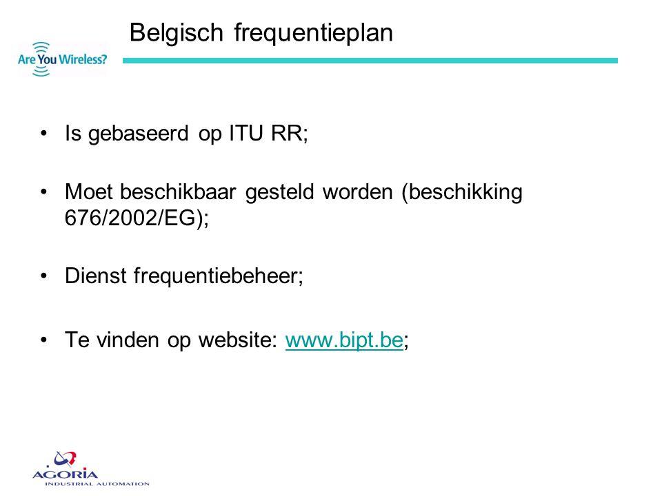 Belgisch frequentieplan