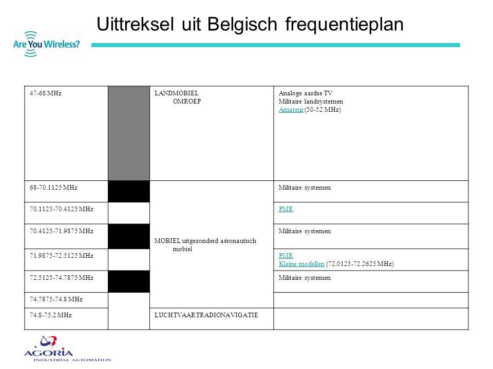 Uittreksel uit Belgisch frequentieplan