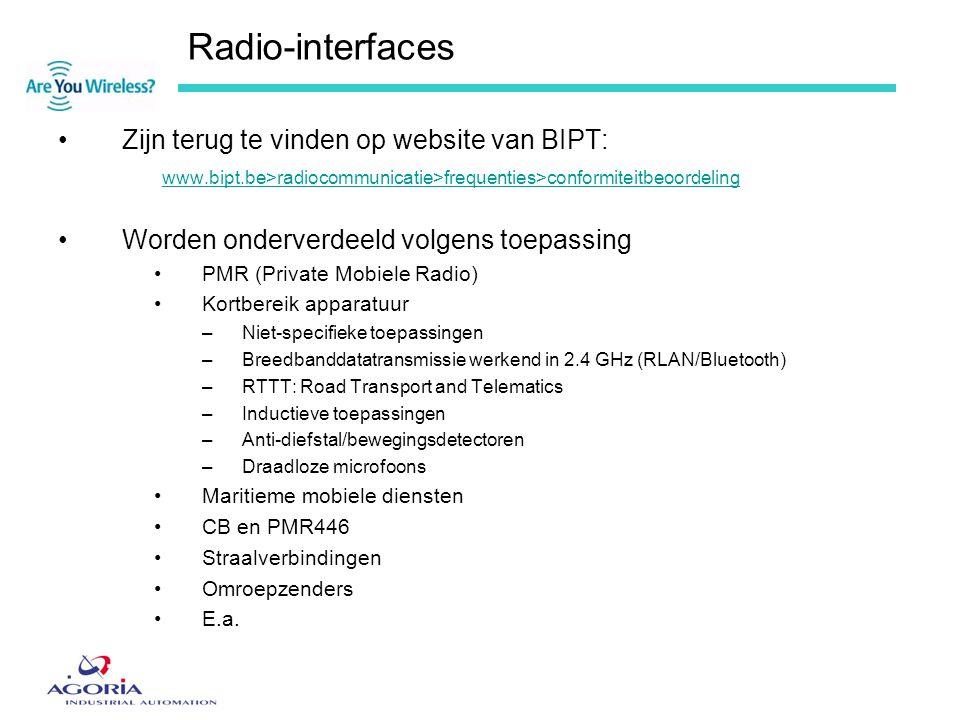 Radio-interfaces Zijn terug te vinden op website van BIPT:
