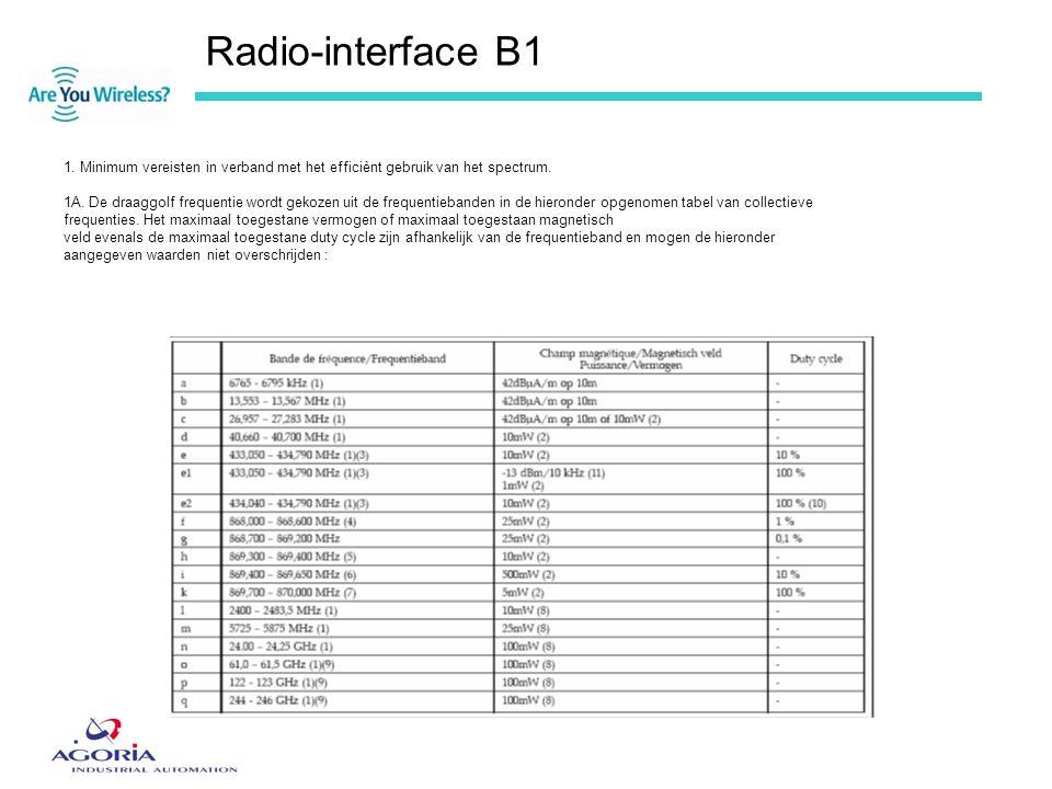 Radio-interface B1 1. Minimum vereisten in verband met het efficiènt gebruik van het spectrum.