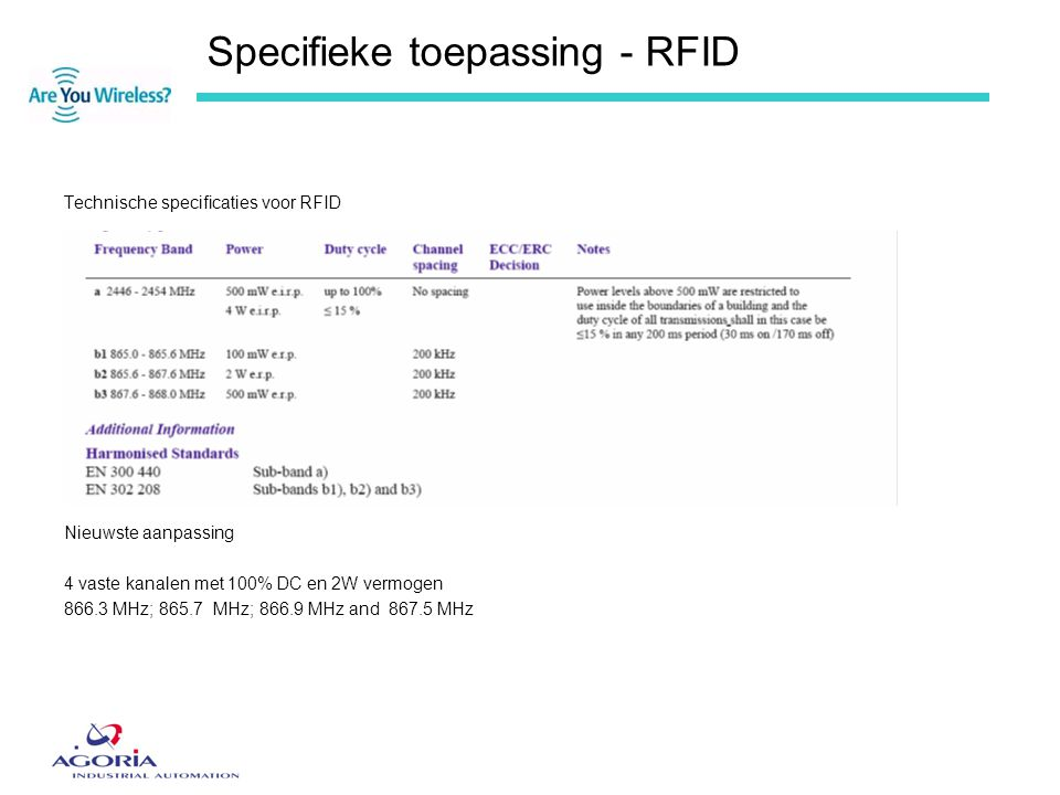 Specifieke toepassing - RFID
