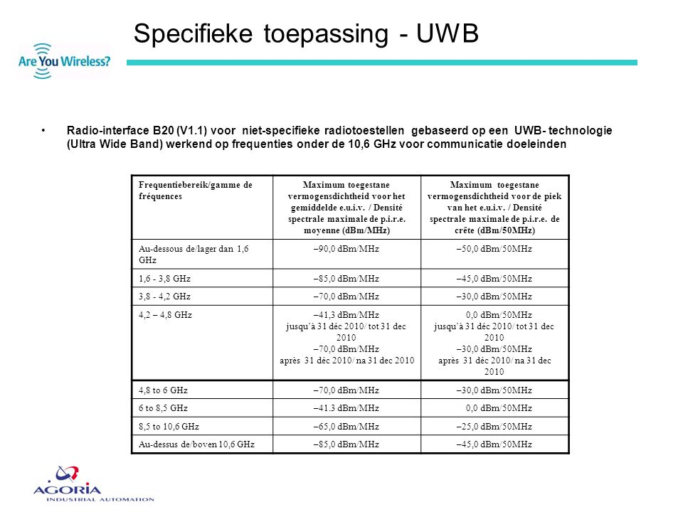Specifieke toepassing - UWB