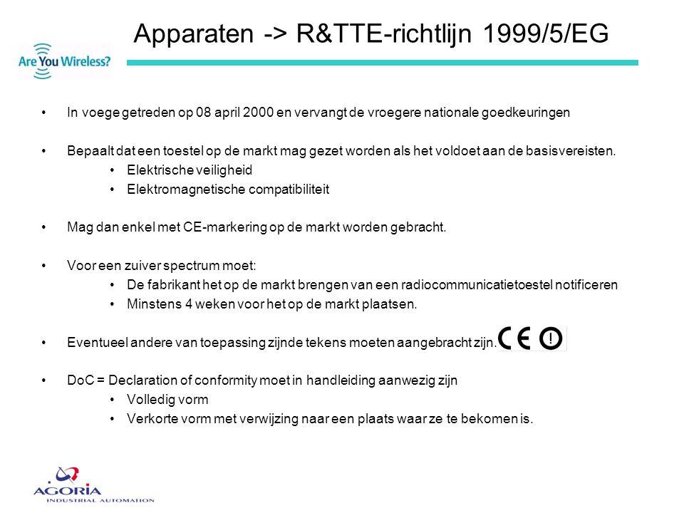 Apparaten -> R&TTE-richtlijn 1999/5/EG