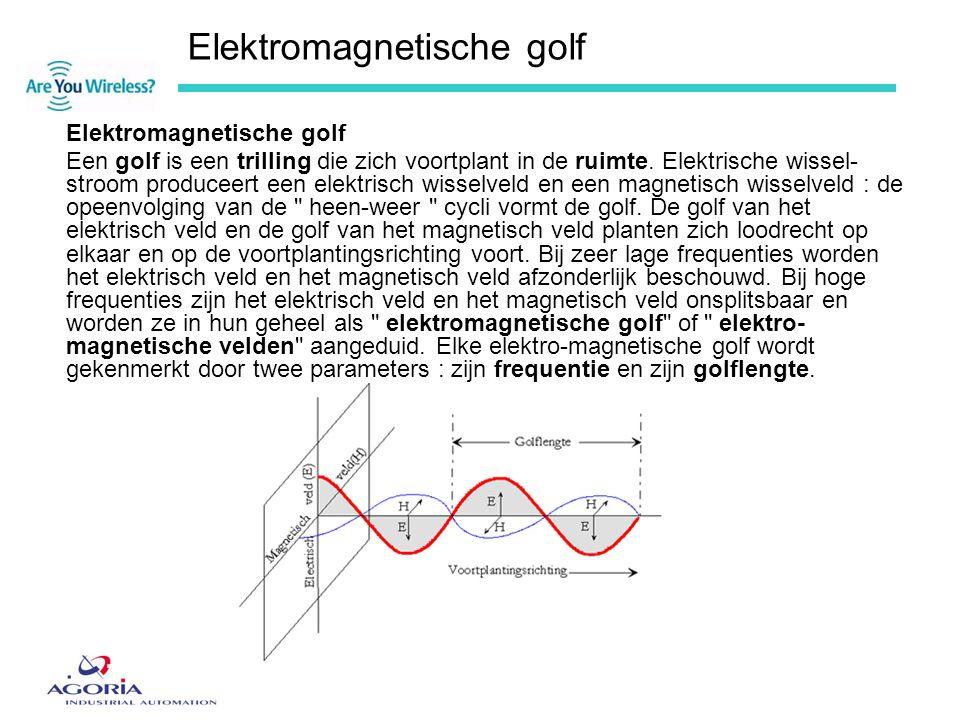 Elektromagnetische golf