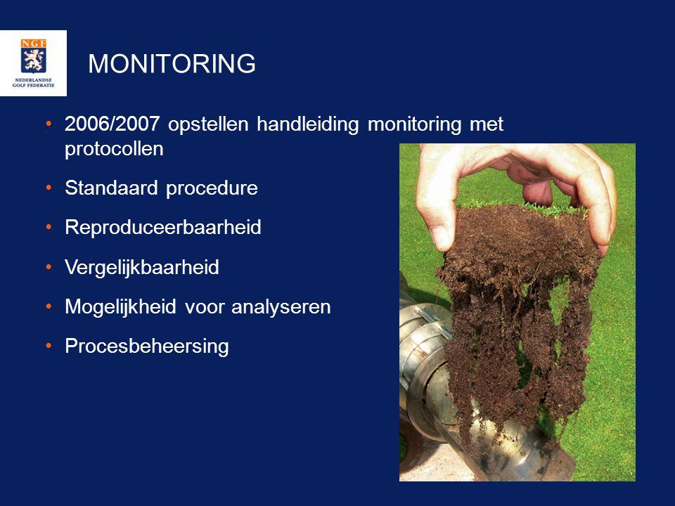 MONITORING 2006/2007 opstellen handleiding monitoring met protocollen