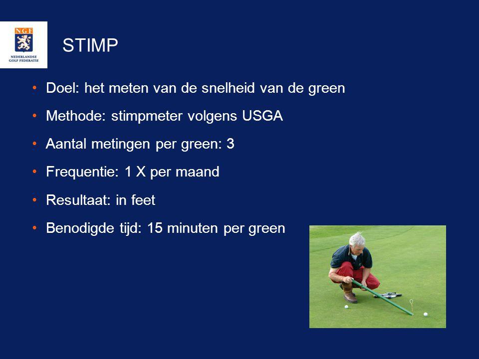 STIMP Doel: het meten van de snelheid van de green