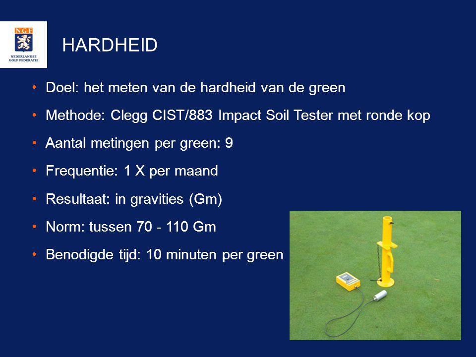 HARDHEID Doel: het meten van de hardheid van de green