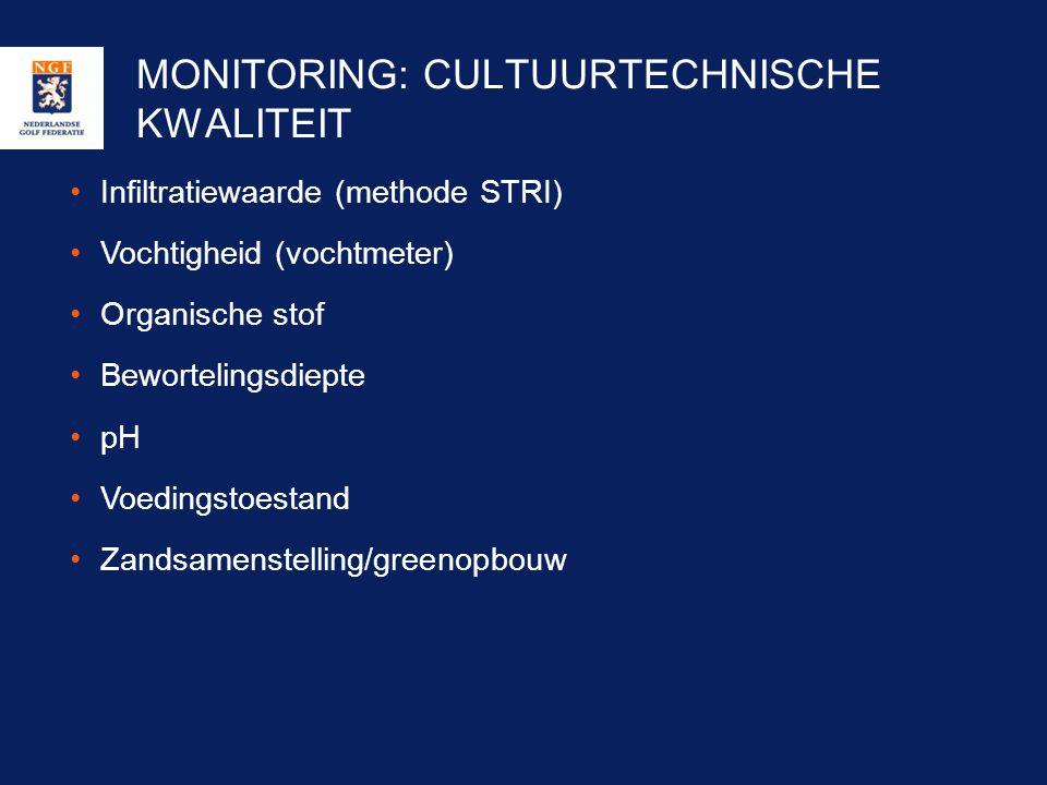 MONITORING: CULTUURTECHNISCHE KWALITEIT