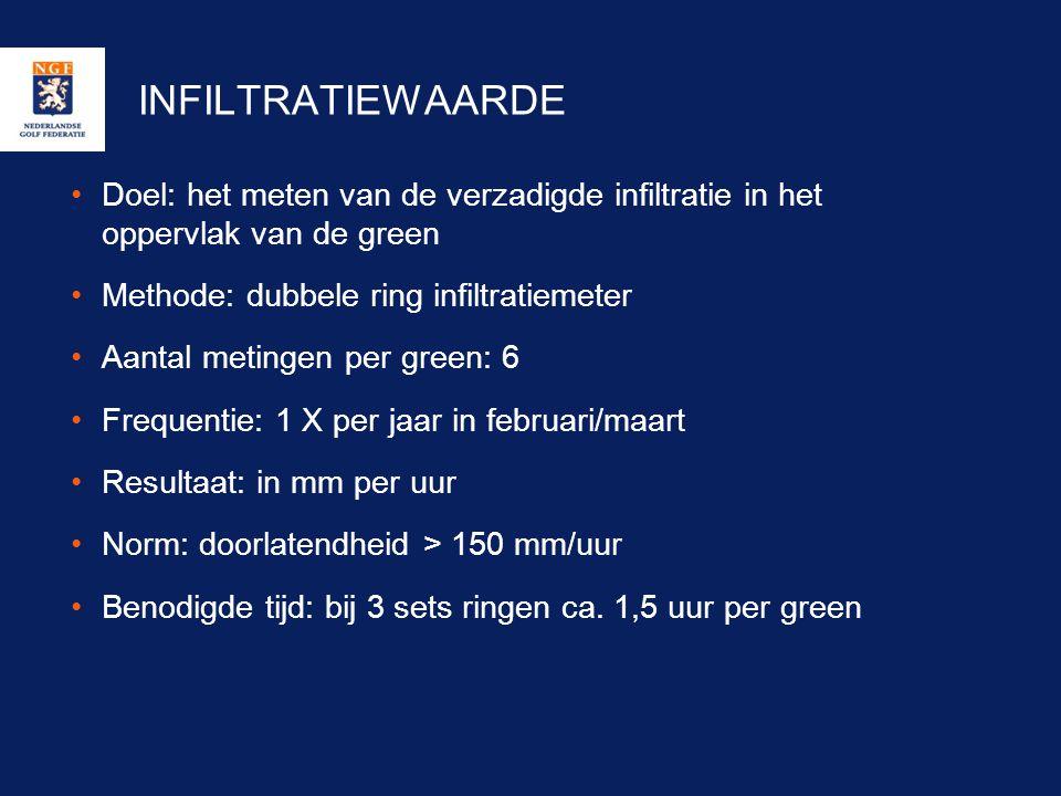 INFILTRATIEWAARDE Doel: het meten van de verzadigde infiltratie in het oppervlak van de green. Methode: dubbele ring infiltratiemeter.