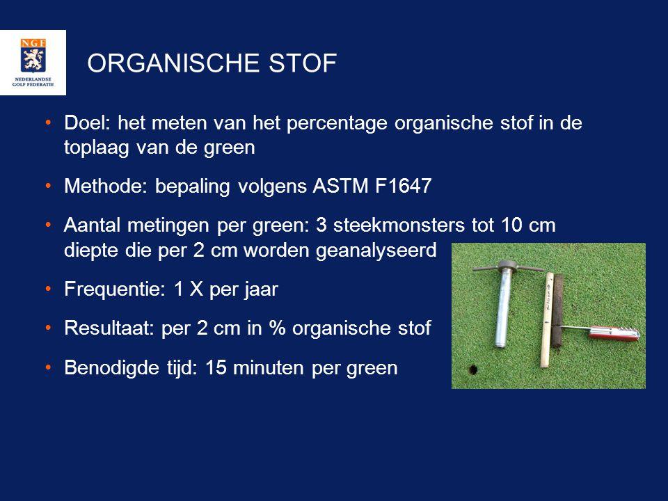 ORGANISCHE STOF Doel: het meten van het percentage organische stof in de toplaag van de green. Methode: bepaling volgens ASTM F1647.