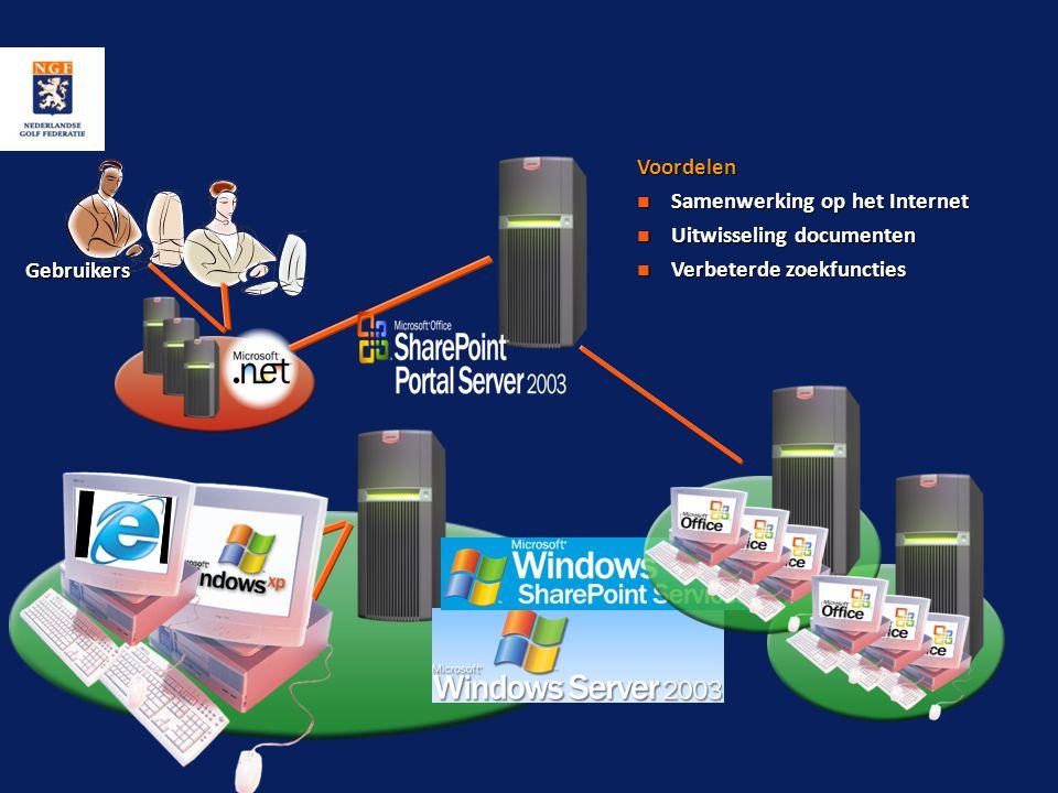 Samenwerking op het Internet Uitwisseling documenten