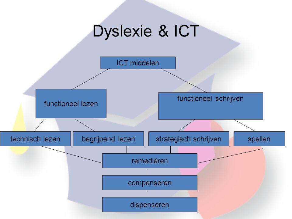 Dyslexie & ICT ICT middelen functioneel lezen functioneel schrijven