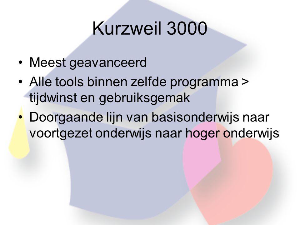Kurzweil 3000 Meest geavanceerd