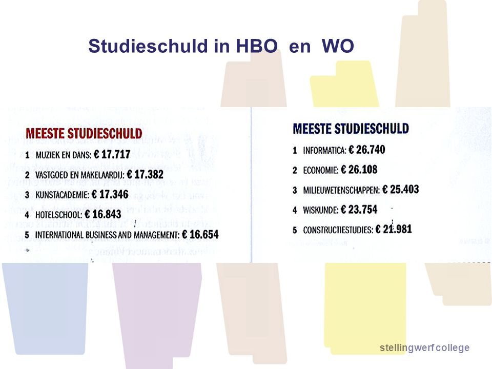 Studieschuld in HBO en WO