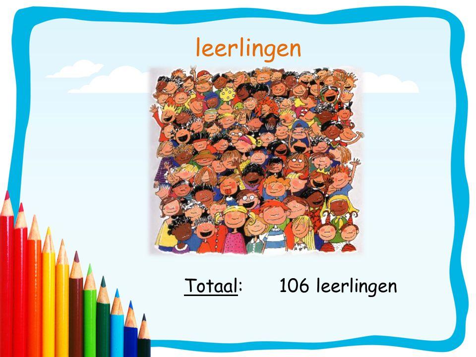 leerlingen Totaal: 106 leerlingen