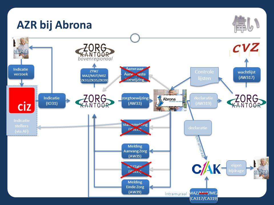 AZR bij Abrona zorg aanbieder cliënt cliënt bovenregionaal Controle