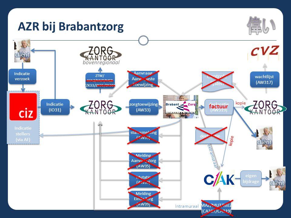 AZR bij Brabantzorg zorg aanbieder cliënt factuur cliënt cliënt