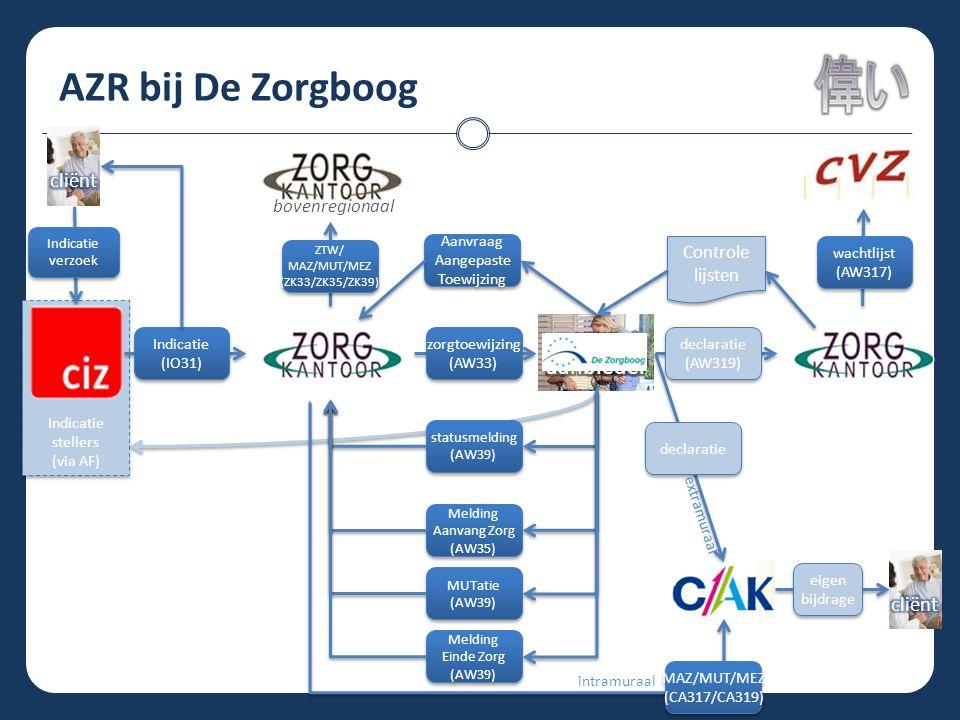 AZR bij De Zorgboog zorg aanbieder cliënt cliënt bovenregionaal