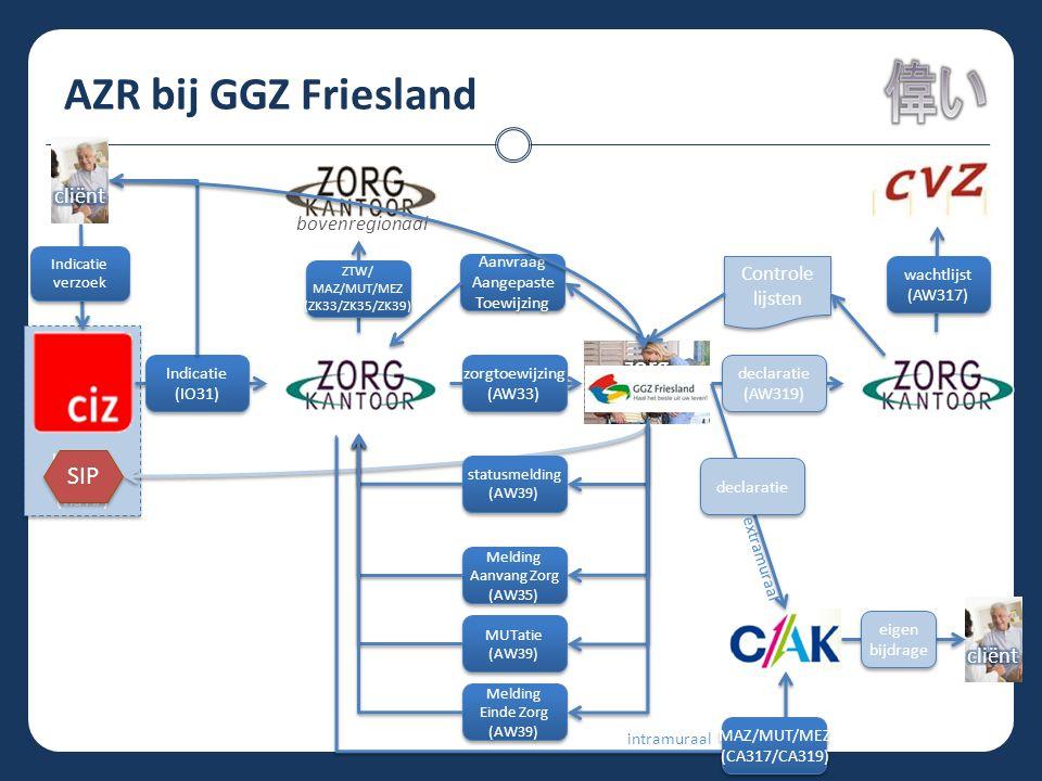 AZR bij GGZ Friesland zorg aanbieder SIP cliënt cliënt bovenregionaal
