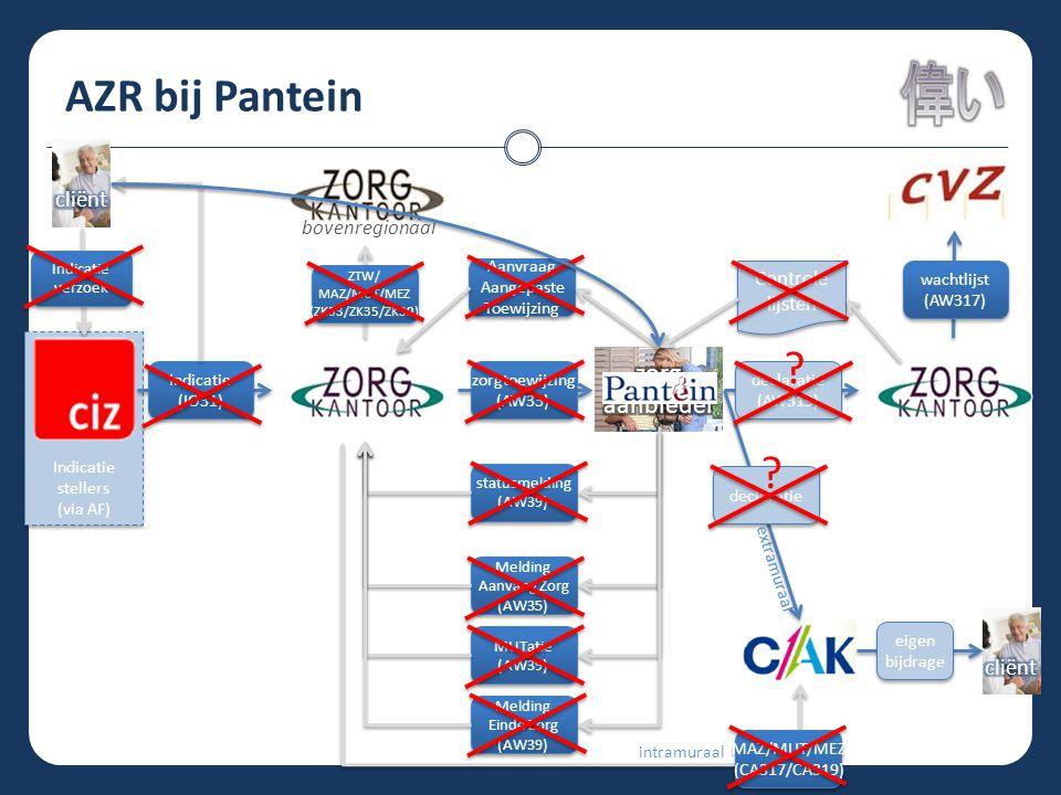 AZR bij Pantein zorg aanbieder cliënt cliënt bovenregionaal