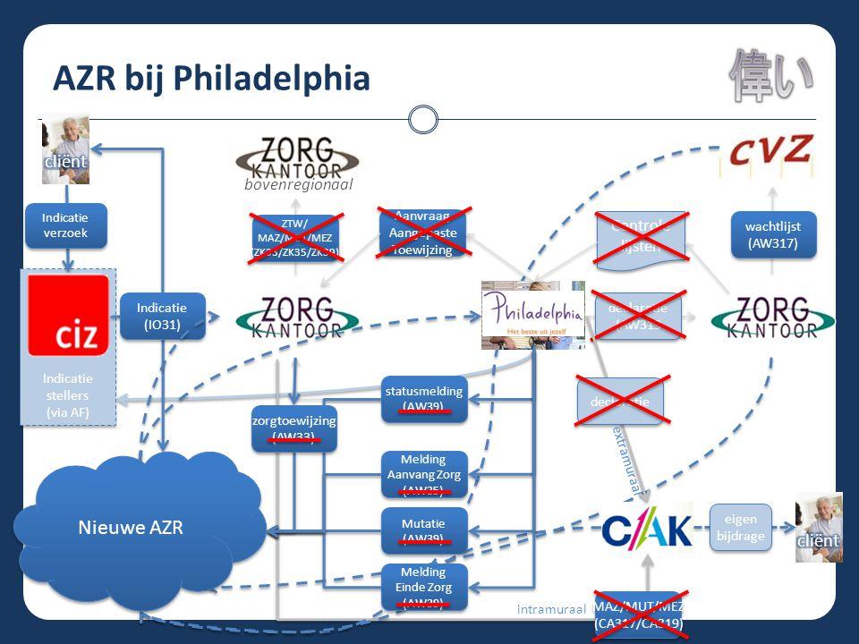 AZR bij Philadelphia zorg aanbieder Nieuwe AZR cliënt cliënt